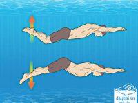 lỗi chân bơi bướm